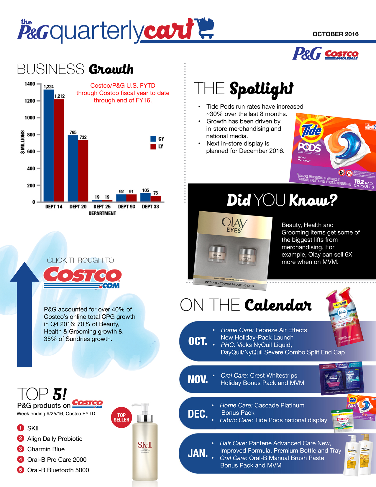 Costco_Newsletter
