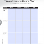 Volunteer Setup Chart